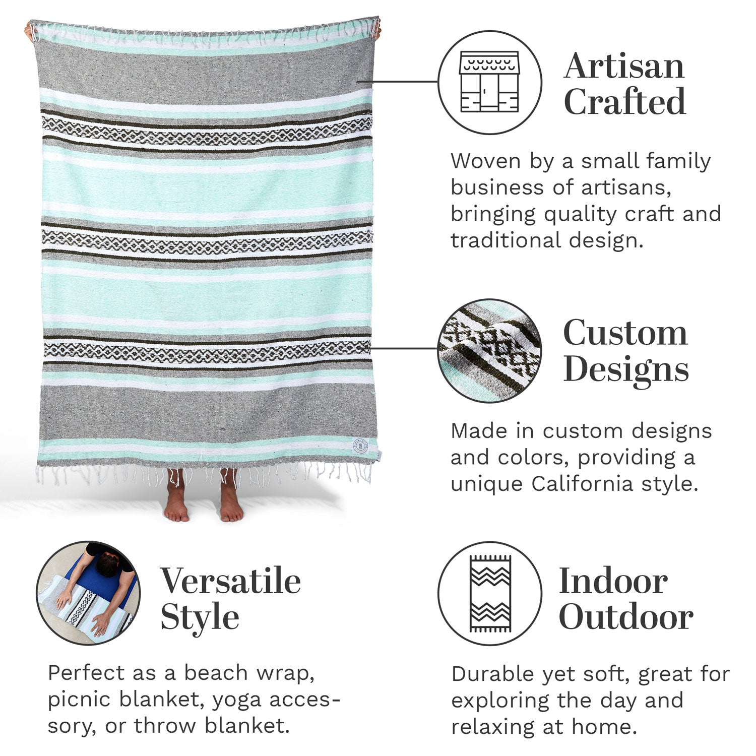 Infographic of our mint green and gray Mexican blanket highlighting its artisan craftsmanship and versatile style for use at home, on the beach, and for yoga.