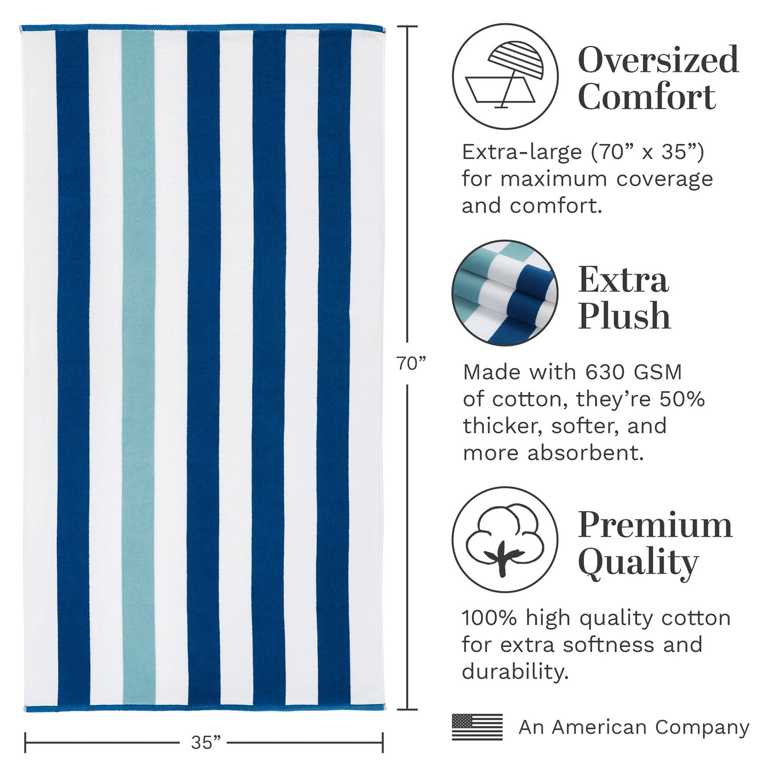 Infographic of our blue and teal cabana beach towel highlighting that it's extra plush, premium quality, and oversized.