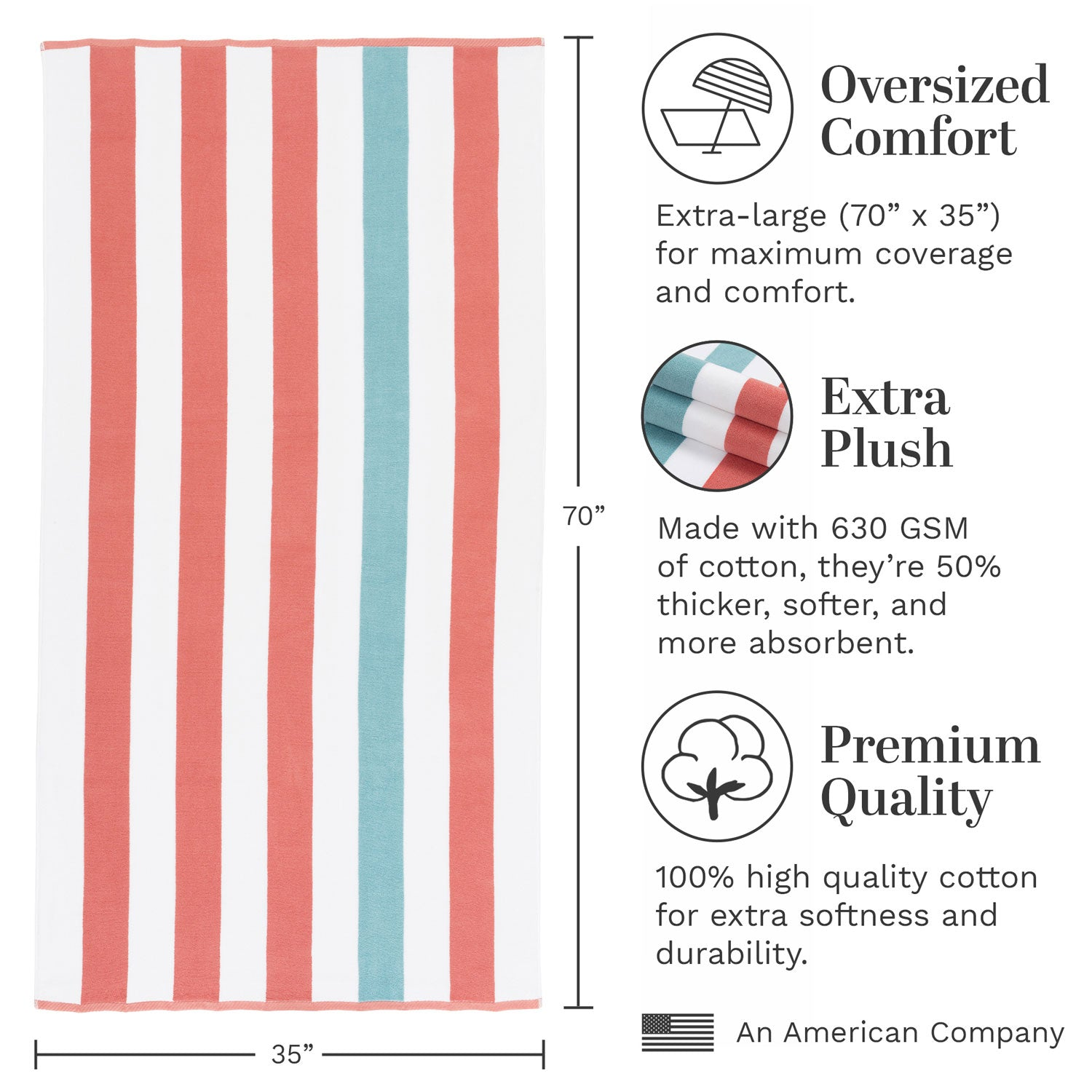 Infographic of coral pink cabana beach towel highlighting that it's extra plush, premium quality, and oversized.