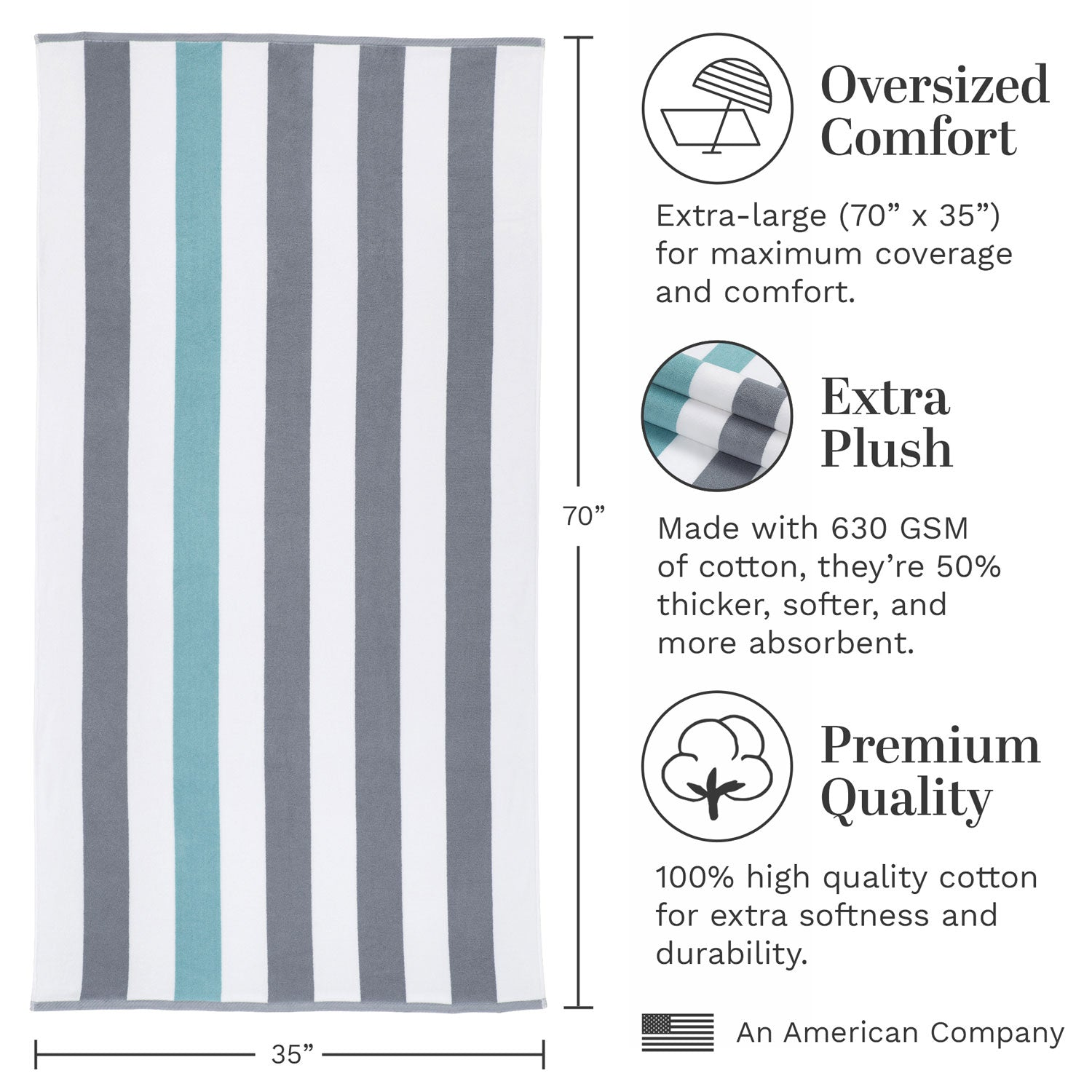 Infographic of our gray and teal blue cabana beach towel highlighting that it's extra plush, premium quality, and oversized.