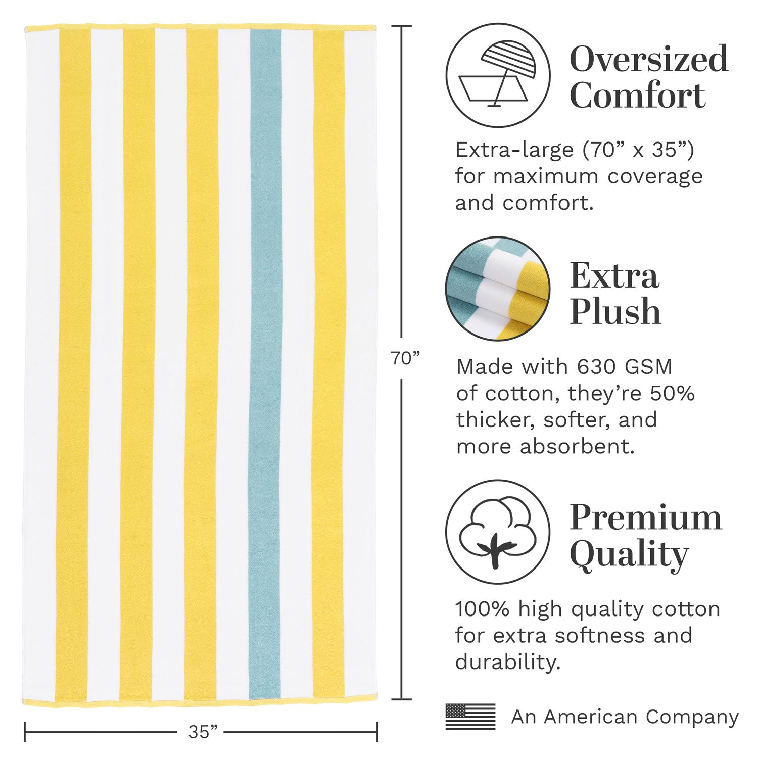 Infographic of our yellow and teal cabana beach towel highlighting that it's extra plush, premium quality, and oversized.