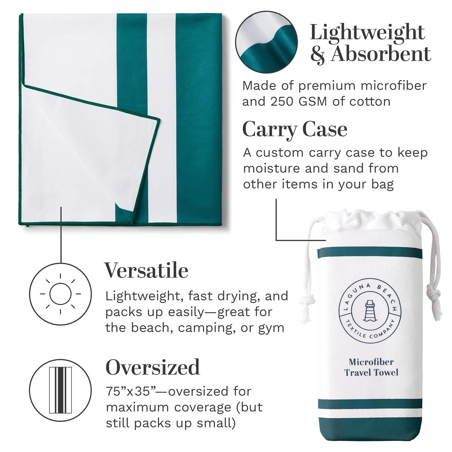 Infographic showing our forest and emerald green and white microfiber beach towel. It's lightweight, oversized, and versatile for the beach, pool, yoga, or sports.