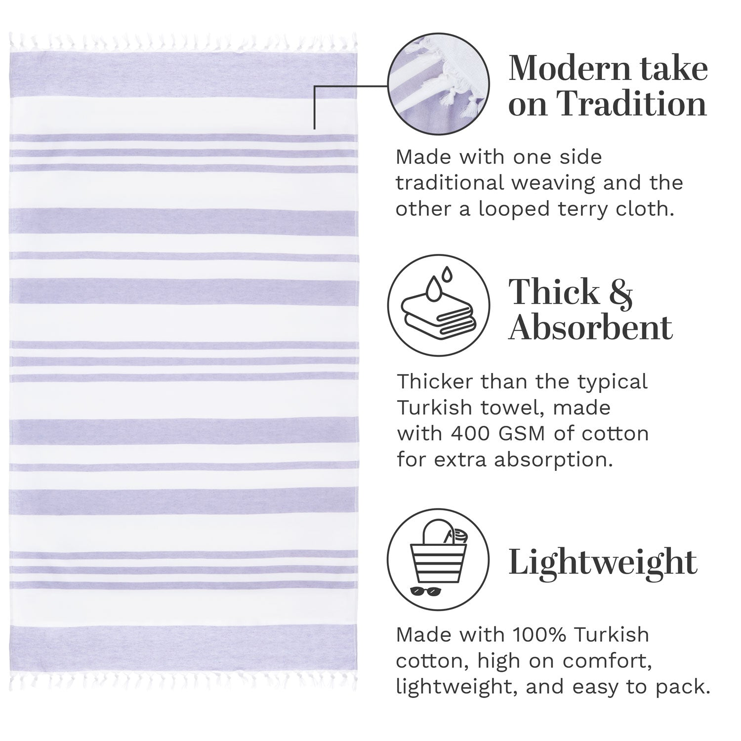 Infographic for lavender and purple Turkish towel, highlighting that it's thick, absorbent, and lightweight