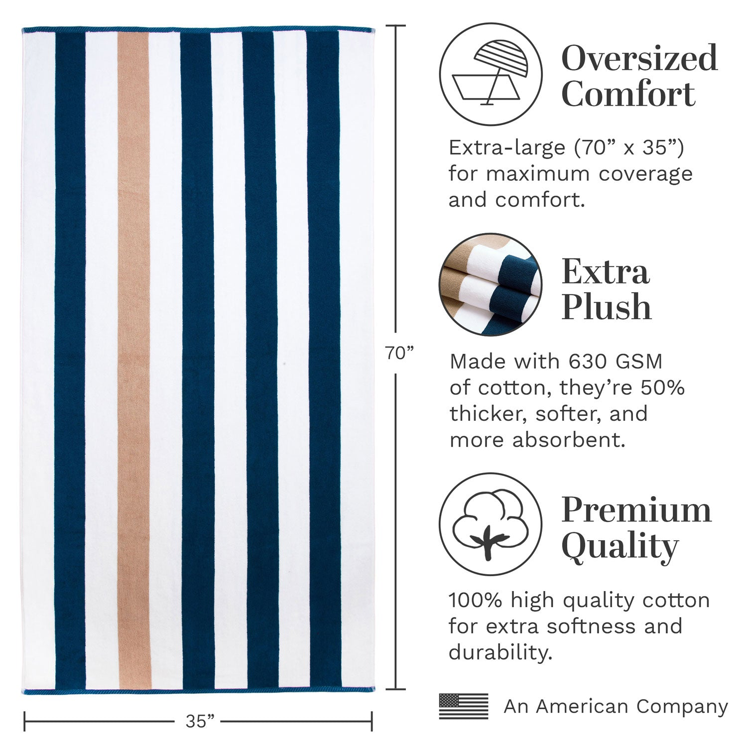 Infographic of our navy blue and tan cabana beach towel highlighting that it's extra plush, premium quality, and oversized.