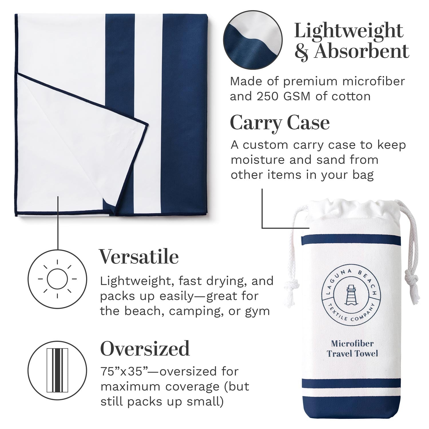 Infographic for navy blue microfiber beach towel highlighting how it is oversized, lightweight, and absorbent.