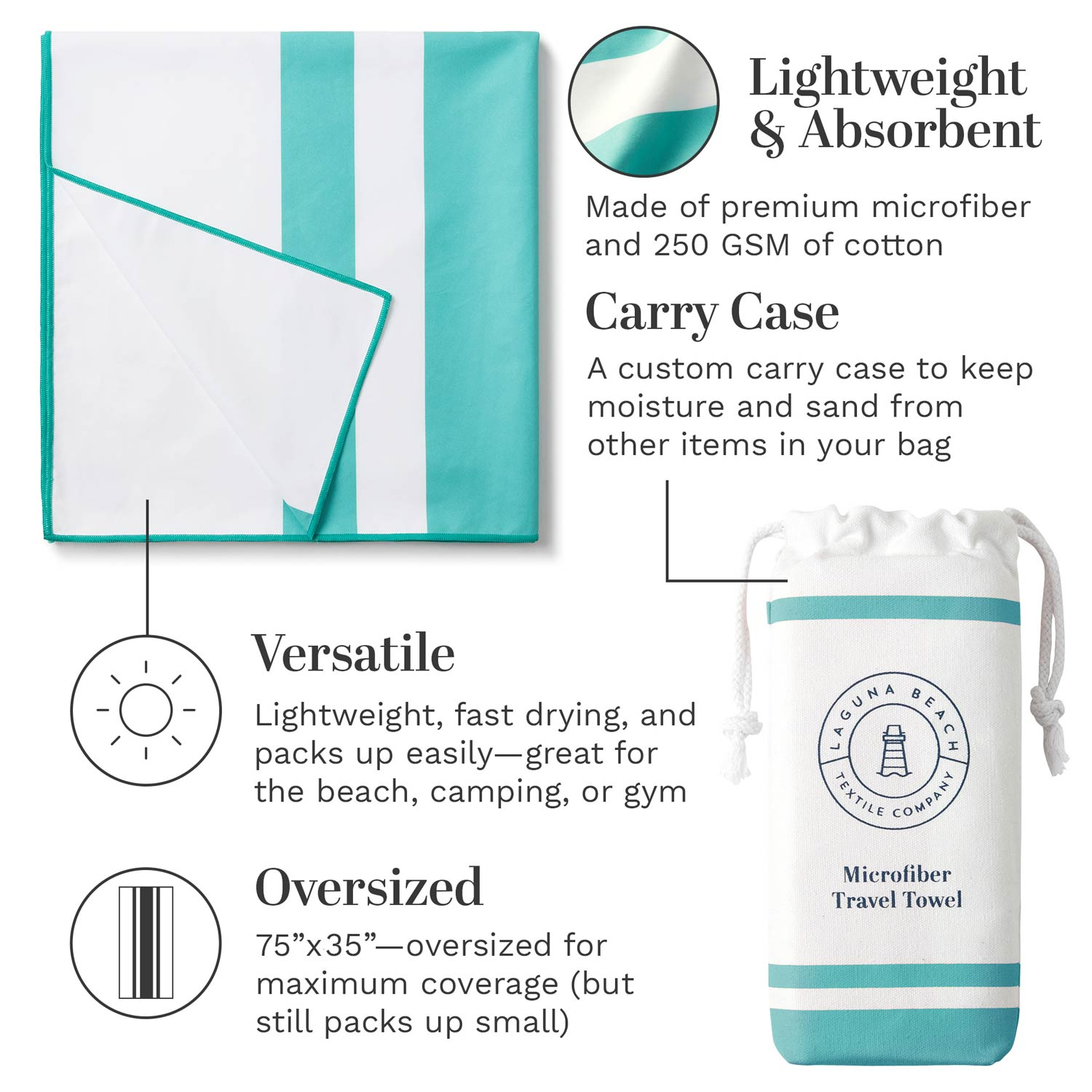 Infographic for turquoise green microfiber beach towel highlighting how it is oversized, lightweight, and absorbent.