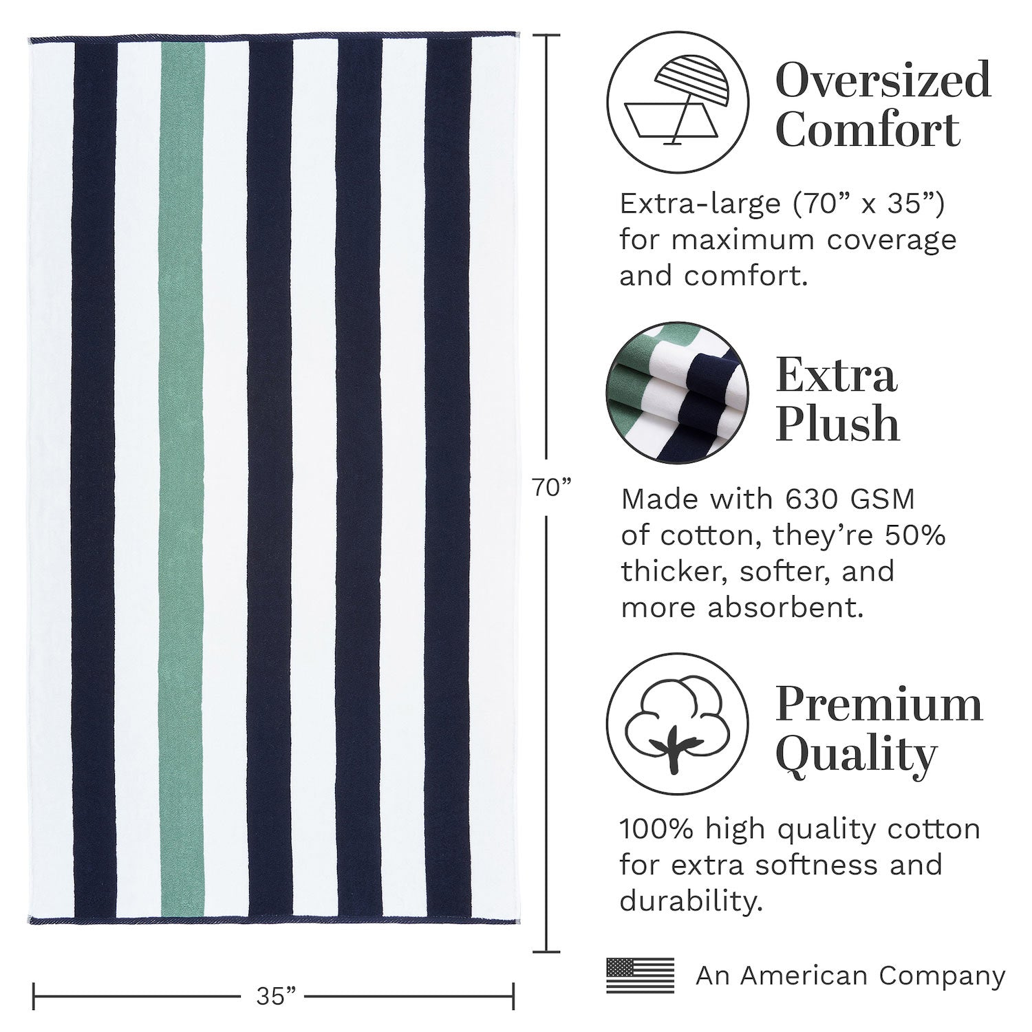Infographic of our cabana beach towel highlighting that it's extra plush, premium quality, and oversized.