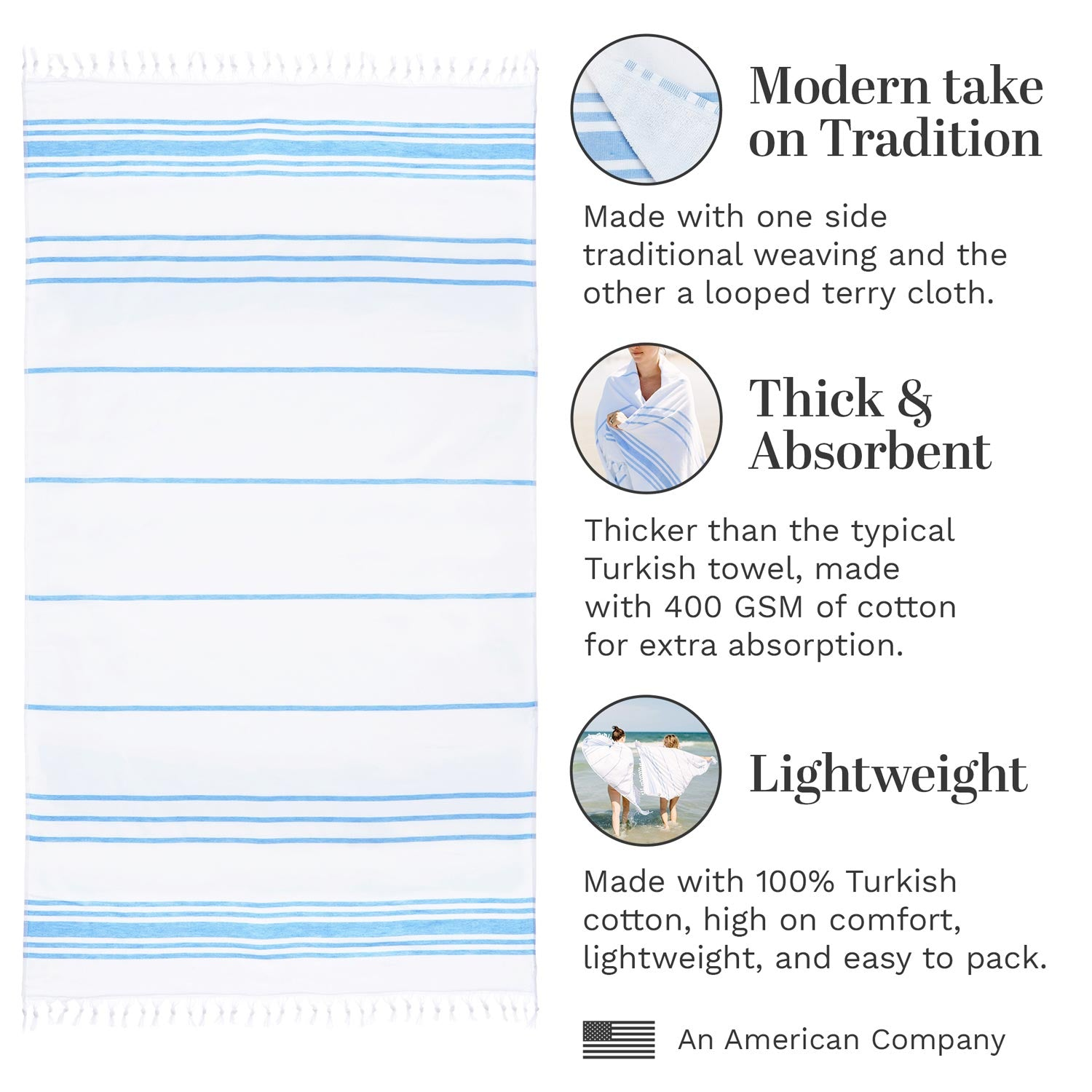Infographic of our white and sky blue Turkish towel highlighting how it's modern, thick and absorbent, and lightweight.