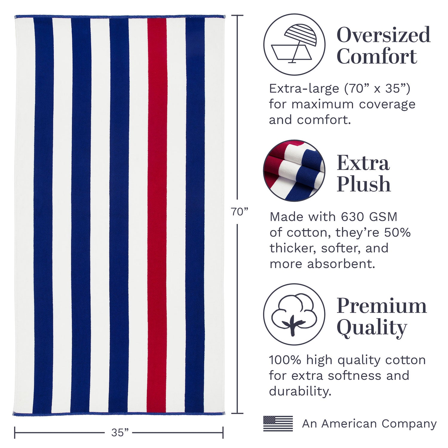 Infographic of red, white, and blue cabana beach towel highlighting that it's extra plush, premium quality, and oversized.