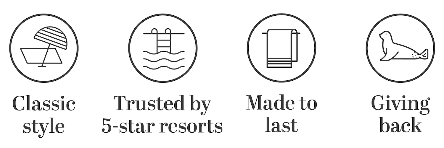 Classic style, Trusted by 5-star resorts, Made to last, Giving Back