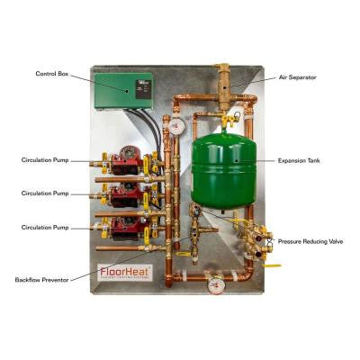 3-Zone Preassembled Radiant Heat Distribution/Control Panel System