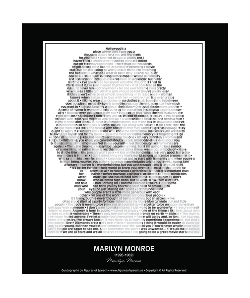 Original Marilyn Monroe Poster in her own words. Image made of Marilyn Monroe's quotes!