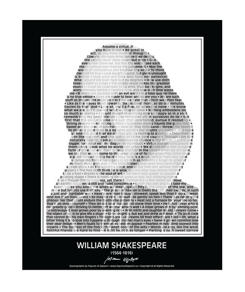 Original William Shakespeare Poster in his own words. Image made of Shakespeare's quotes!