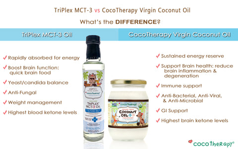 CocoTherapy Coconut Oil and Triplex MCT-3 Oil