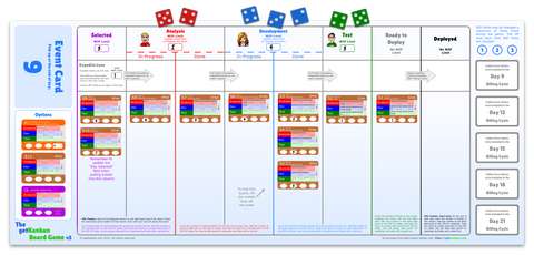 getKanban Board Game