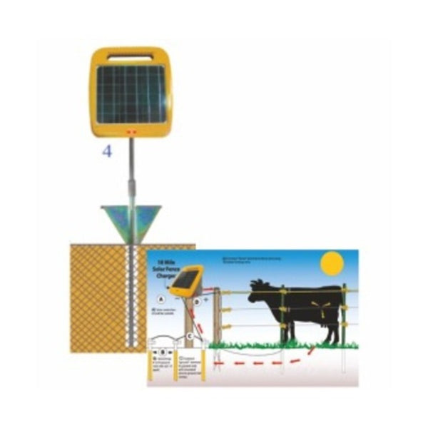 Pad Corp Solar Fencing System