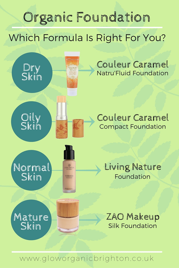 which-organic-foundation-will-suit-me