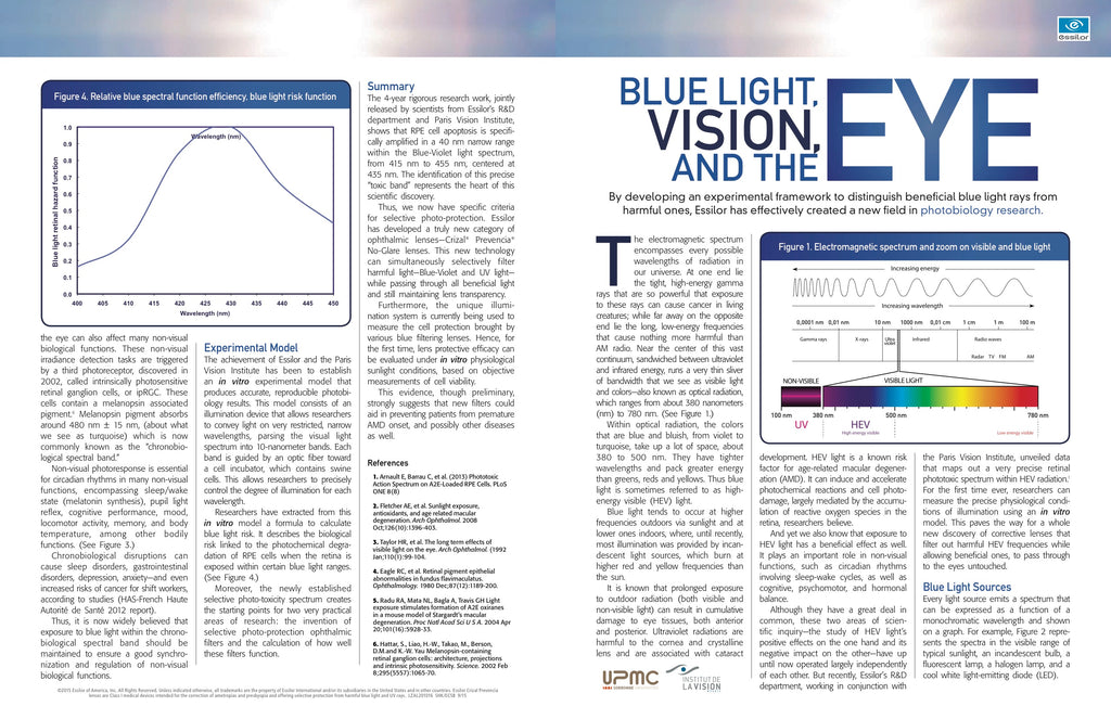 Blue Light, Vision and the Eye from Essilor