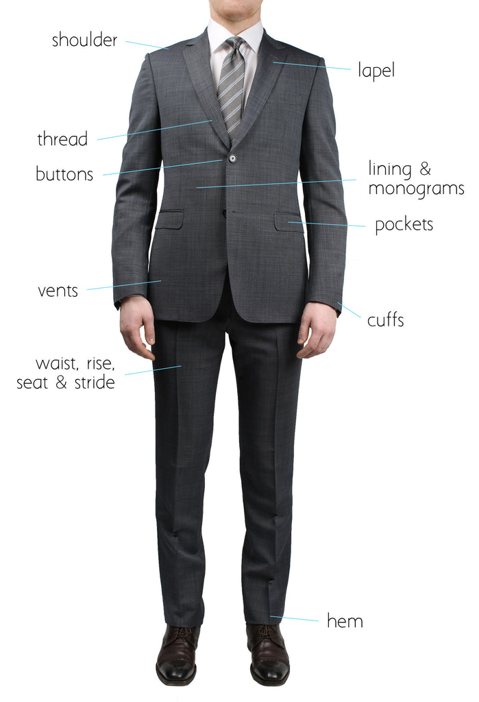 Anatomy of a Custom Coppley Suit