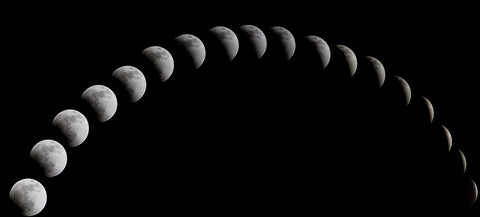 Important Phases of the Moon