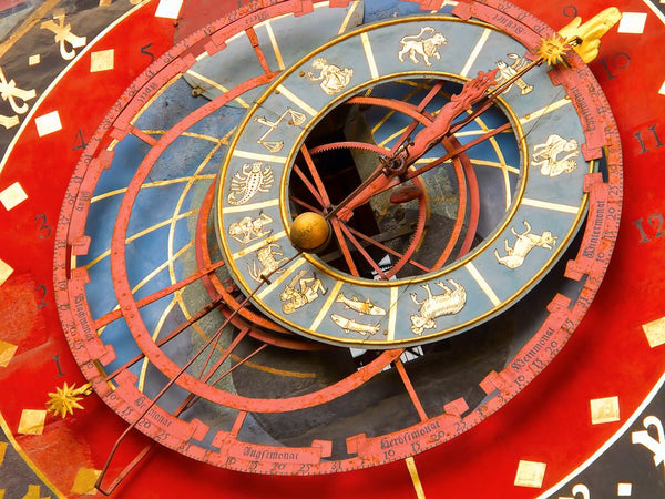 zodiac signs on a circular wheel