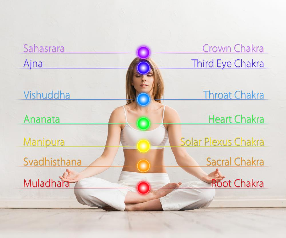 7 Crystals for Chakra Activation