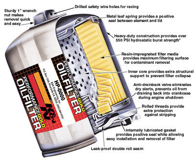 04-06 GTO K&N PERFORMANCE GOLD OIL FILTER