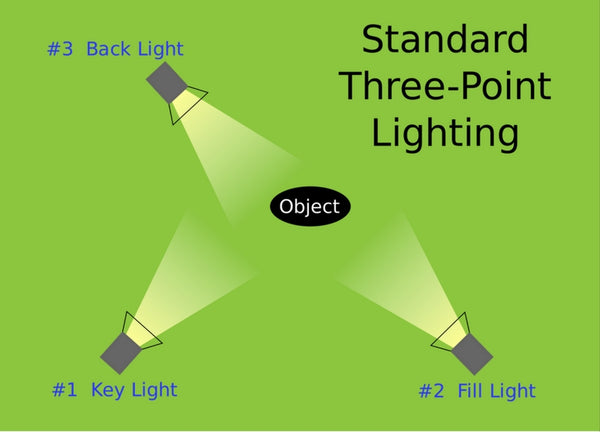 three-point-lighting