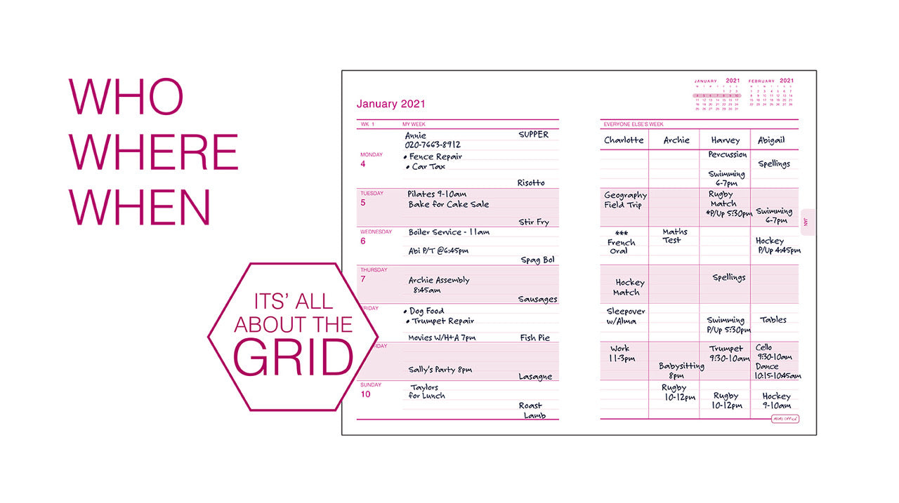 It's All About The GRID!