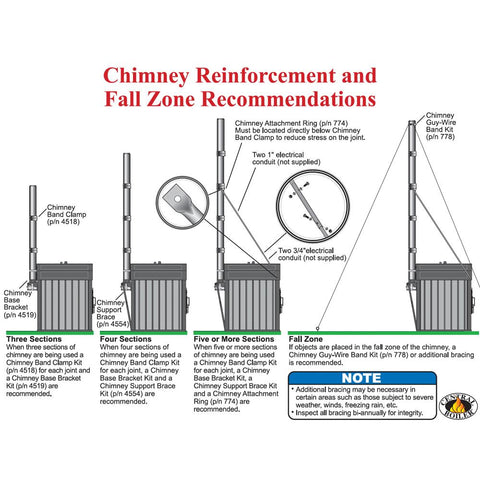 Ring, Chimney Attachment, W/ Instruct