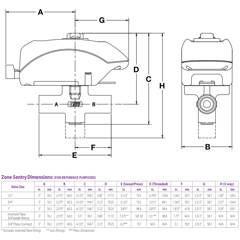 Taco Zone Valve Piping Schematic Books Of Wiring Diagram \u2022 Compressed  Air System Diagram Taco Piping Diagrams