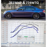 BMW N63/N63TU STAGE 2 UPGRADE TURBOS - SSR Performance