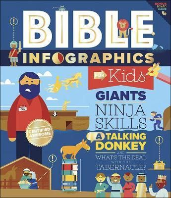 ROCKONLINE | New Creation Church | NCC | Joseph Prince | ROCK Bookshop | ROCK Bookstore | Star Vista | Children | Kids | Bible facts | Atlas | Bible Stories | Christian Living | Bible | Bible Infographics for Kids, Hardcover | Free delivery for Singapore Orders above $50.