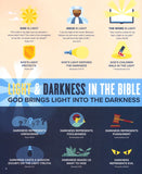 Bible Infographics for Kids Vol 2, Hardcover