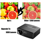 휴대용 ERISAN 2017 Portable LED Projector, 1800 Lumens