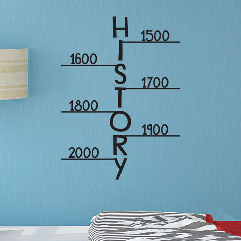 History timeline wall decal