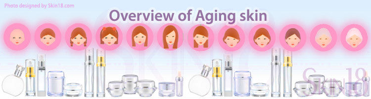 Overview of Aging skin