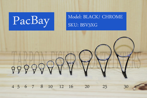 PacBay    MODEL SV - MINIMA RINGS ONE PIECE STAMPED FRAME GUIDES