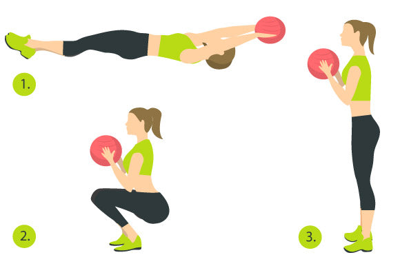illustration of core circuit with prosourcefit medicine ball
