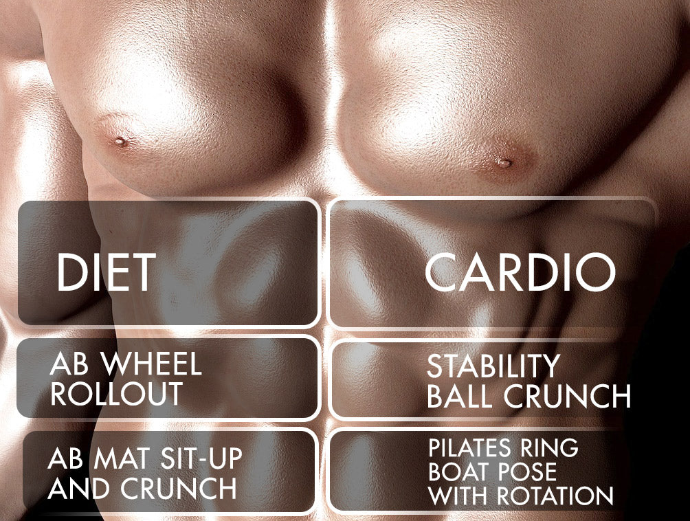 Toned male abs for ProsourceFit blog