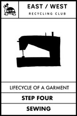 Lifecycle of a Garment - Sewing