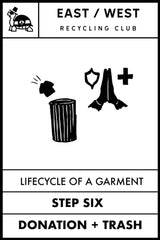 Lifecycle of a Garment - Donation