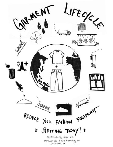 East West Shop Garment Lifecycle