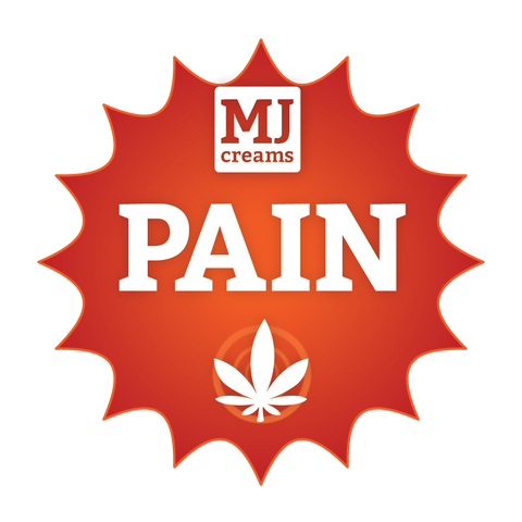 Pain MJ Cream