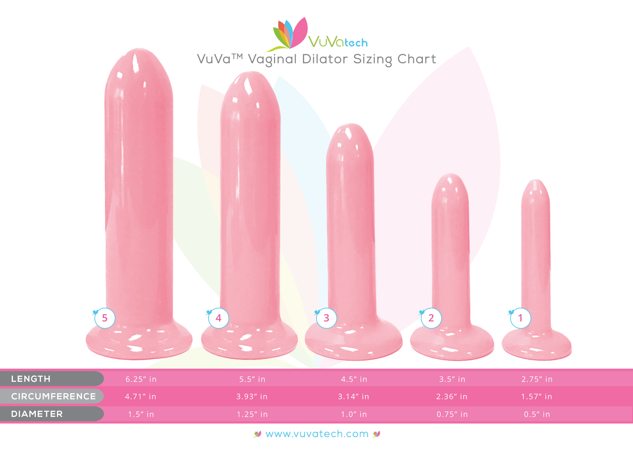 Vuva vaginal dilators