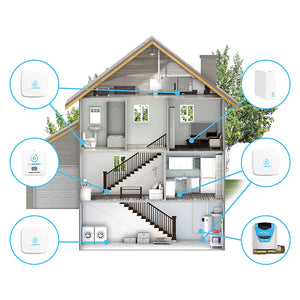 House infographic featuring Protect by LeakSmart with Water Flow Analytics Kit product placement setup in house