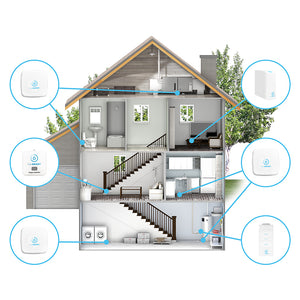 LeakSmart house info-graphic illustrating how to place the LeakSmart system components in your home.