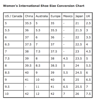 Shoe Size Conversion Us To European