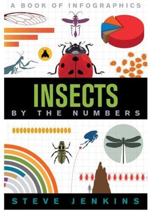 Insects By The Numbers