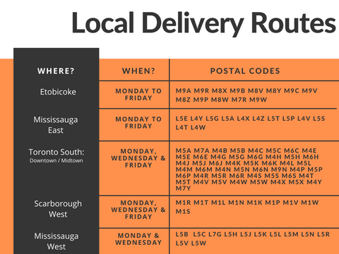 local delivery routes
